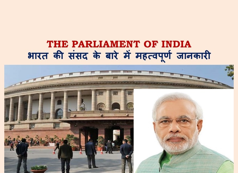 Parliament of India: Parliament of India in Hindi